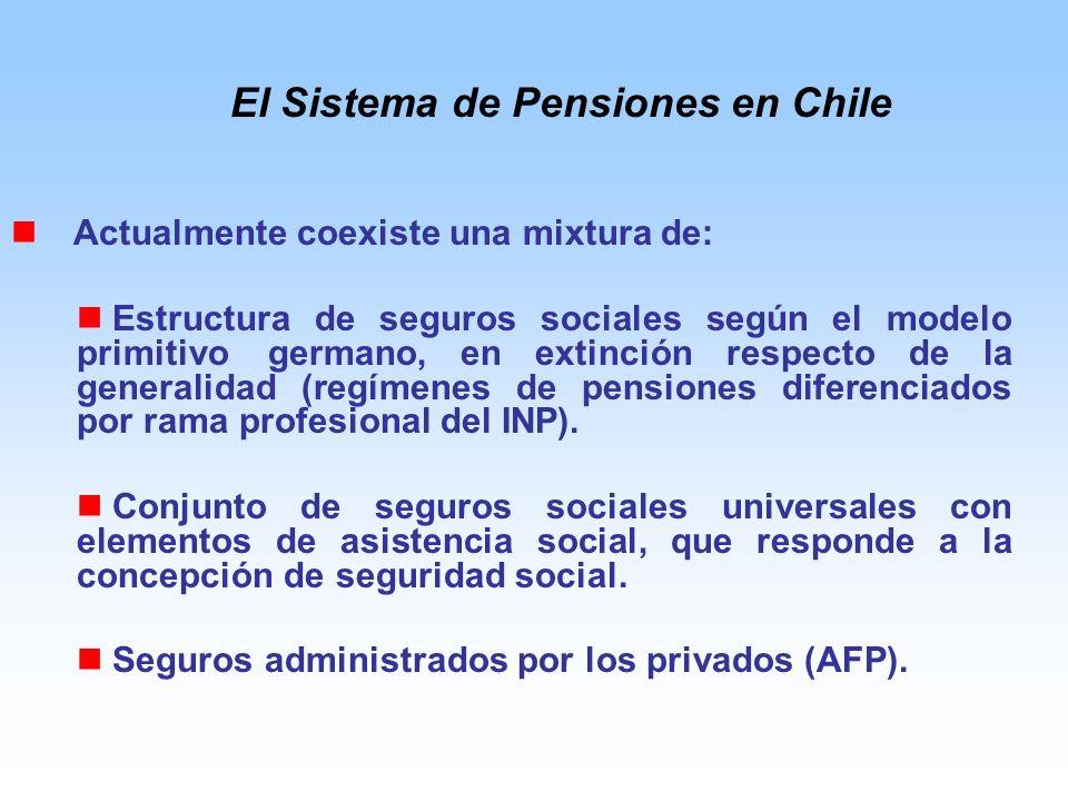 Actualmente coexiste una mixtura de: Estructura de seguros sociales según el modelo primitivo germano, en extinción respecto de la generalidad (regímenes de pensiones diferenciados por rama profesional del INP).