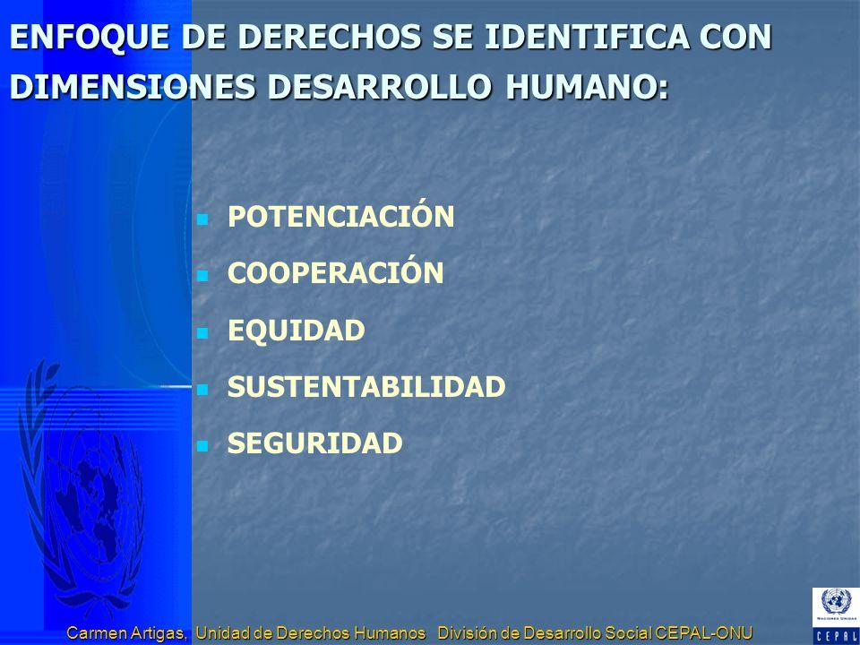Carmen Artigas, Unidad de Derechos Humanos División de Desarrollo Social CEPAL-ONU ENFOQUE DE DERECHOS SE IDENTIFICA CON DIMENSIONES DESARROLLO HUMANO