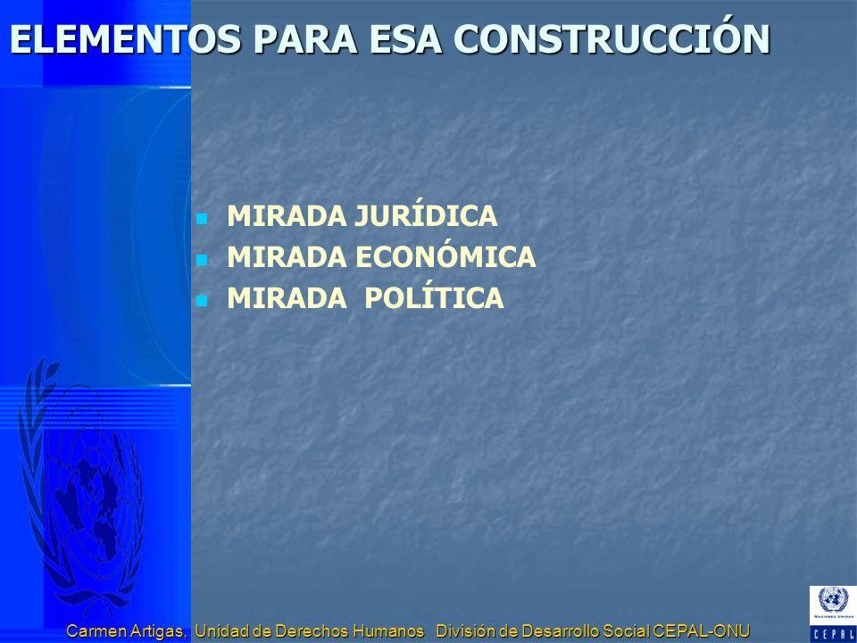Carmen Artigas, Unidad de Derechos Humanos División de Desarrollo Social CEPAL-ONU ELEMENTOS PARA ESA CONSTRUCCIÓN MIRADA JURÍDICA MIRADA ECONÓMICA MI