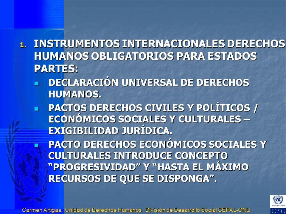 Carmen Artigas, Unidad de Derechos Humanos División de Desarrollo Social CEPAL-ONU 1. INSTRUMENTOS INTERNACIONALES DERECHOS HUMANOS OBLIGATORIOS PARA
