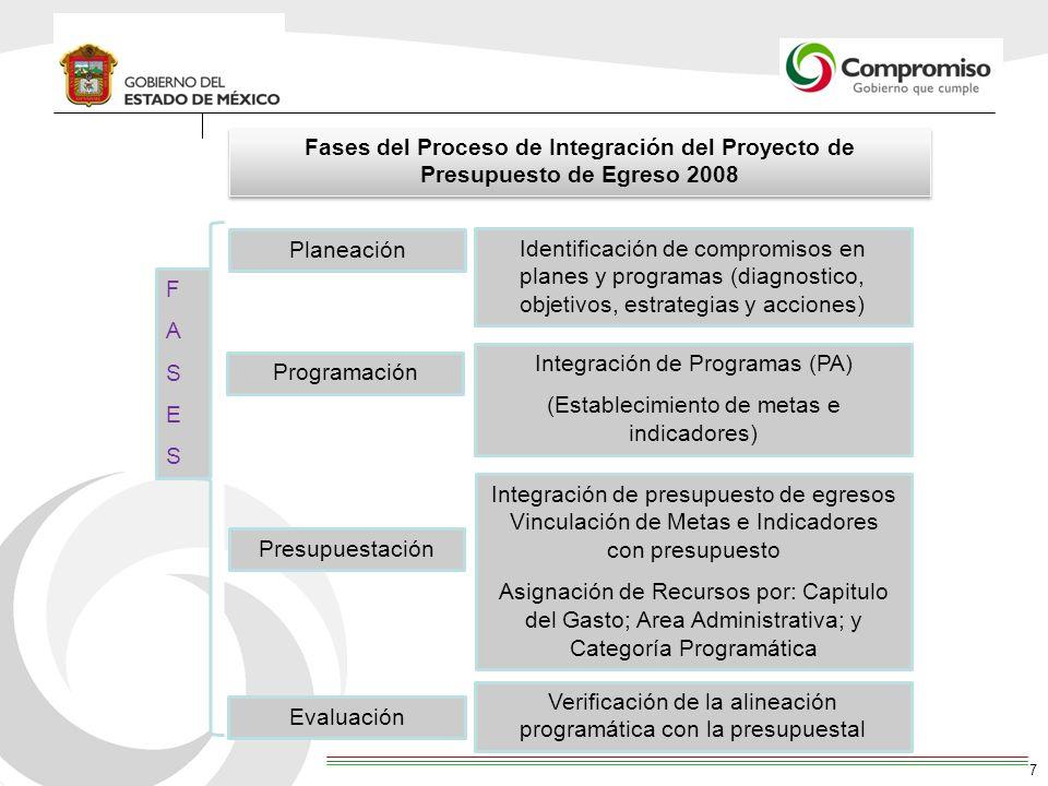 8 El proyecto se integró con base en el Plan de Desarrollo 2005-2011 Política de integración y ejercicio presupuestal responsable, austero y transparente, a través del planteamiento de objetivos y acciones adoptados en cada uno de sus pilares y cimientos, orientados a fortalecer la lucha contra la pobreza.