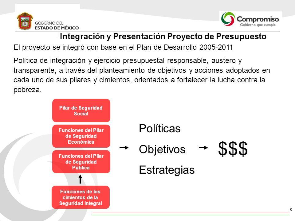 8 El proyecto se integró con base en el Plan de Desarrollo 2005-2011 Política de integración y ejercicio presupuestal responsable, austero y transpare