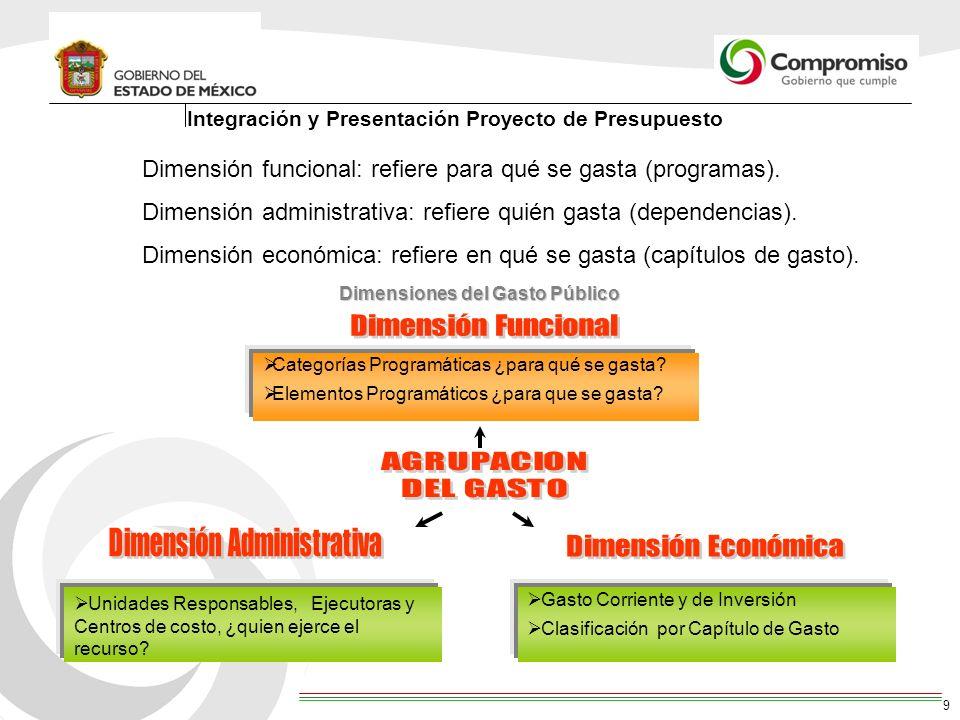 9 Dimensión funcional: refiere para qué se gasta (programas). Dimensión administrativa: refiere quién gasta (dependencias). Dimensión económica: refie