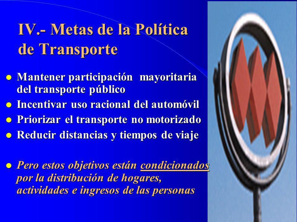 14 IV.- Metas de la Política de Transporte l Mantener participación mayoritaria del transporte público l Incentivar uso racional del automóvil l Prior