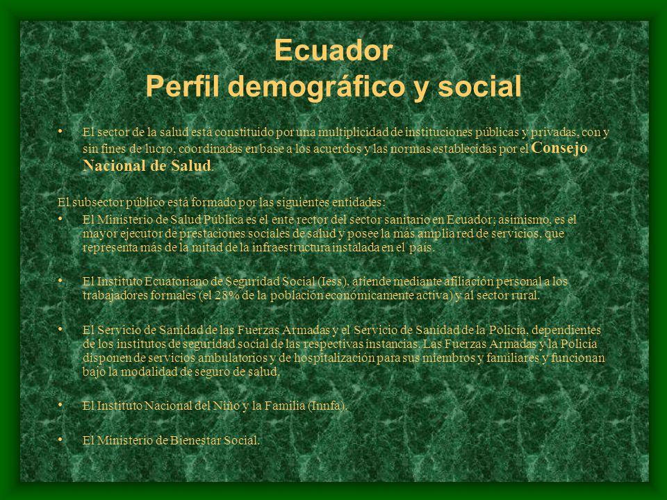 Ecuador Perfil demográfico y social El sector de la salud está constituido por una multiplicidad de instituciones públicas y privadas, con y sin fines