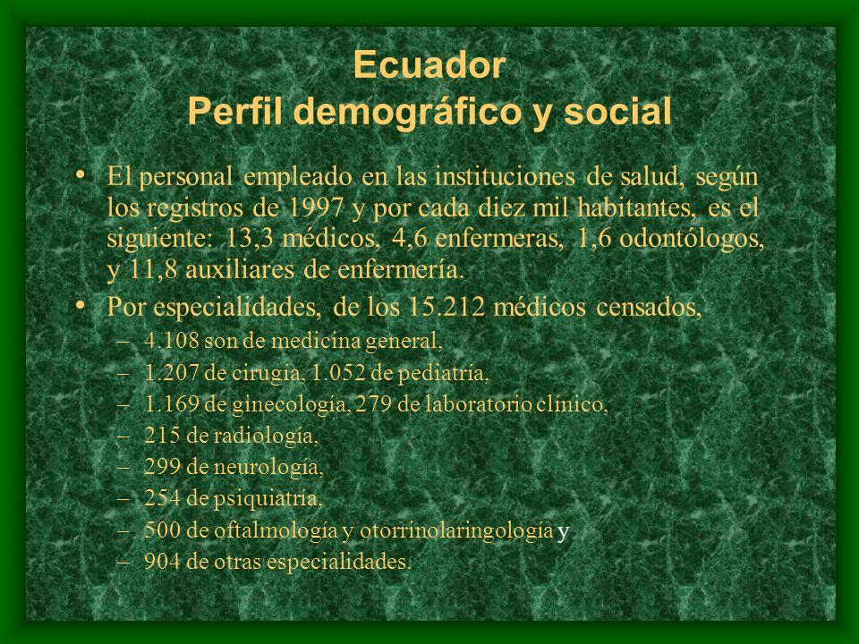 Ecuador Perfil demográfico y social En 1997, el total de personal que trabajaba en los establecimientos de salud era de 60.153 personas.