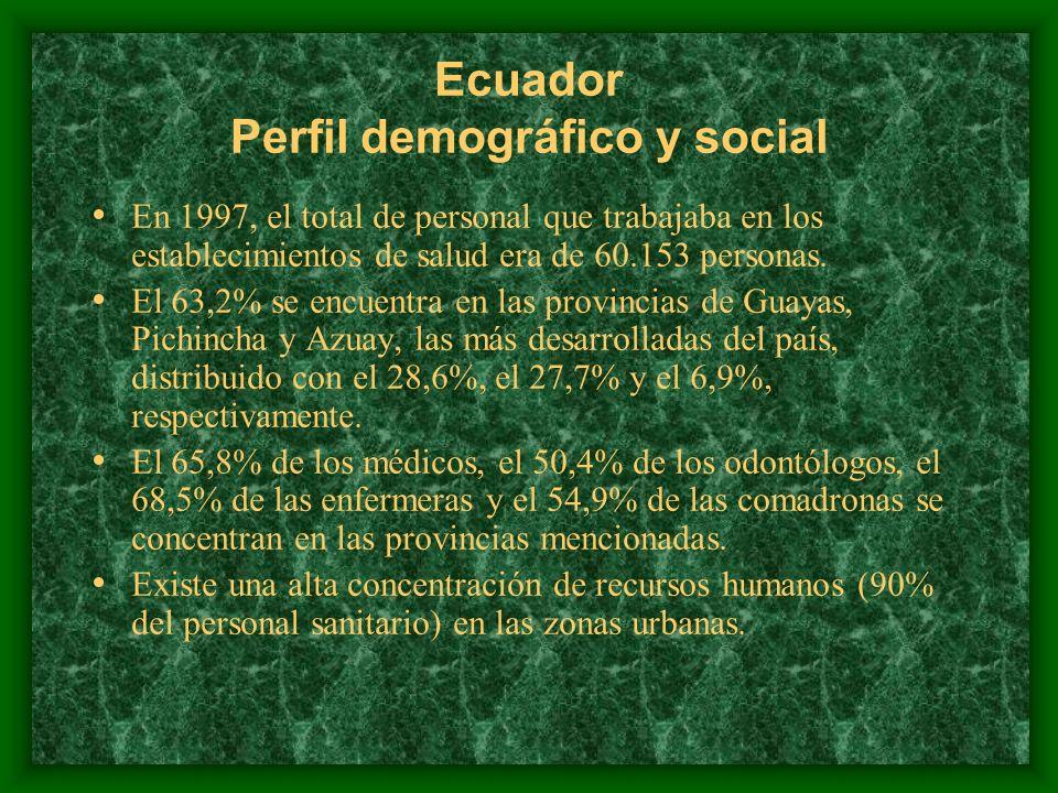 Ecuador Perfil demográfico y social En 1997, el total de personal que trabajaba en los establecimientos de salud era de 60.153 personas. El 63,2% se e