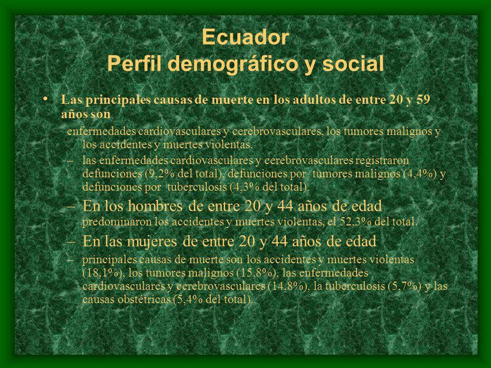 Ecuador Perfil demográfico y social Las principales causas de muerte en los adultos de entre 20 y 59 años son enfermedades cardiovasculares y cerebrov