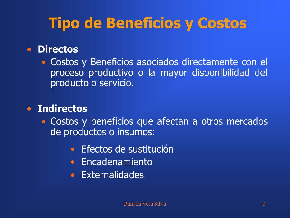 Pamela Vera Silva8 Tipo de Beneficios y Costos Directos Costos y Beneficios asociados directamente con el proceso productivo o la mayor disponibilidad