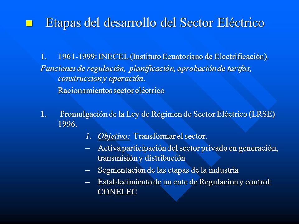 Instituciones del Sector Eléctrico Instituciones del Sector Eléctrico CONELEC (1998) CONELEC (1998) –Acciones sujetas a principios de descentralización, desconcentración, eficiencia y desregulacioón administrativa y no ejerce actividades en el sector electrico.