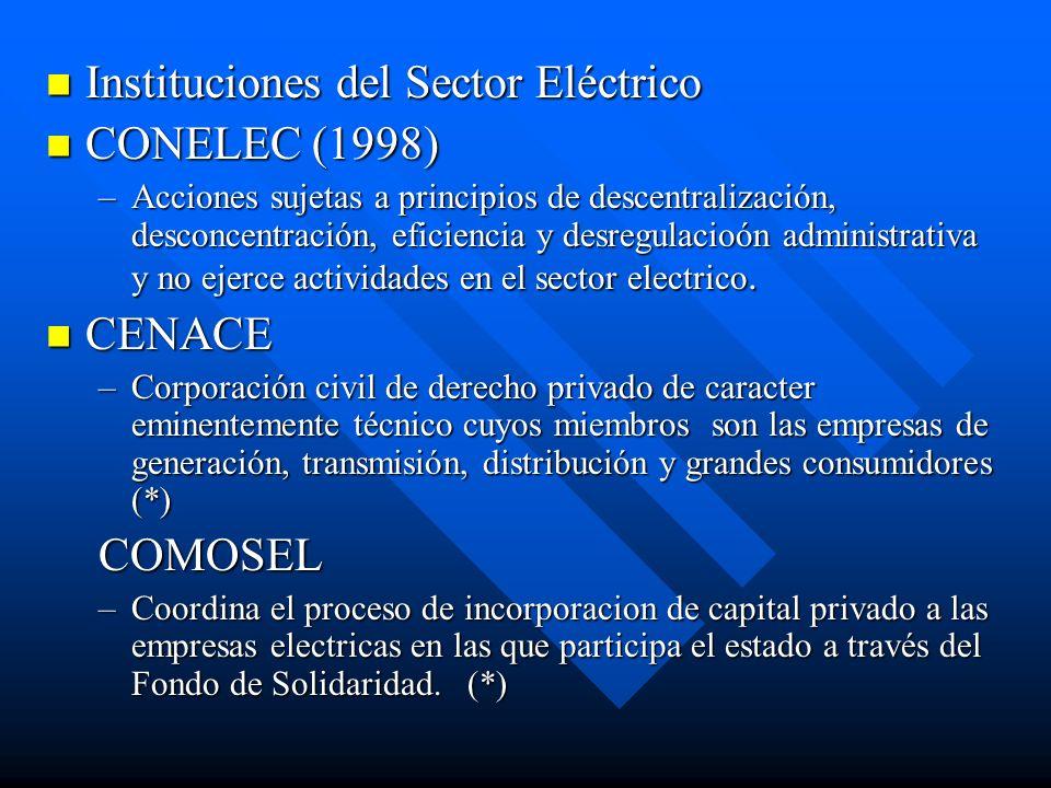 Activos del Inecel (generación y transmisión) y acciones de las 19 de las 20 distribuidoras fueron transferidos al Fondo de Solidaridad (accionista mayoritario) Activos del Inecel (generación y transmisión) y acciones de las 19 de las 20 distribuidoras fueron transferidos al Fondo de Solidaridad (accionista mayoritario) El ex Inecel se dividio en: El ex Inecel se dividio en: –Empresas generadoras (6) –Empresa Nacional de Transmisión Eléctrica (Transelectric) –Corporación Centro Nacional de Control de Energía (CENACE) –Empresas de distribución