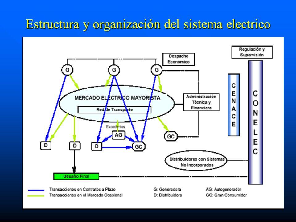 Generadoras de energía: Generadoras de energía: 2002: entregaron al mercado mayorista 10.478.269 MWh de energia 92.7% del total nacional 2002: entregaron al mercado mayorista 10.478.269 MWh de energia 92.7% del total nacional sincrónica con Colombia entre Quito y Pasto que permite exportaciones o importaciones de hasta 250MW sincrónica con Colombia entre Quito y Pasto que permite exportaciones o importaciones de hasta 250MW Plantas hidroeléctricas: bajos costos de operacion vs.