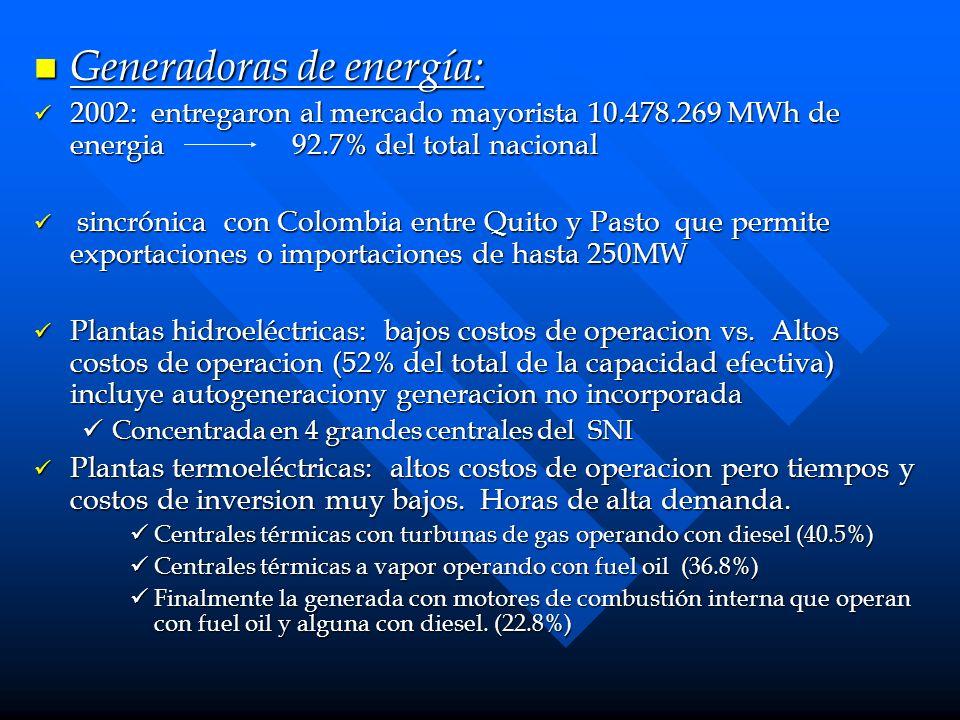 Transmisión : Transmisión : Efectuiada por una sola empresa: Transelectric S.A es un monopolio natural la cual tiene incidencia directa sobre los niveles de eficiencia y competetividad del sector.