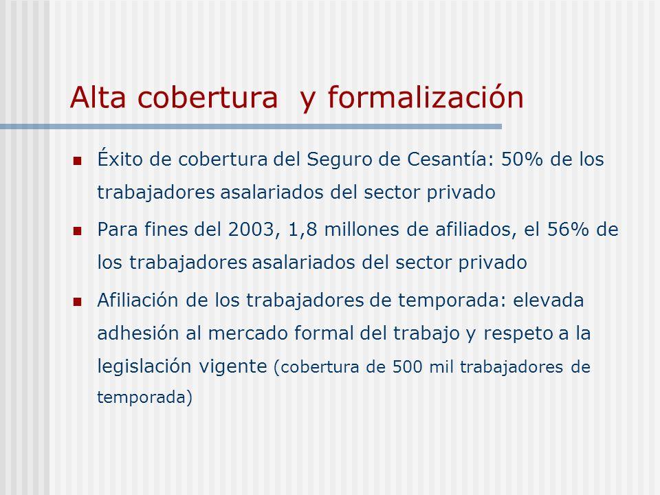 Alta cobertura y formalización Éxito de cobertura del Seguro de Cesantía: 50% de los trabajadores asalariados del sector privado Para fines del 2003,