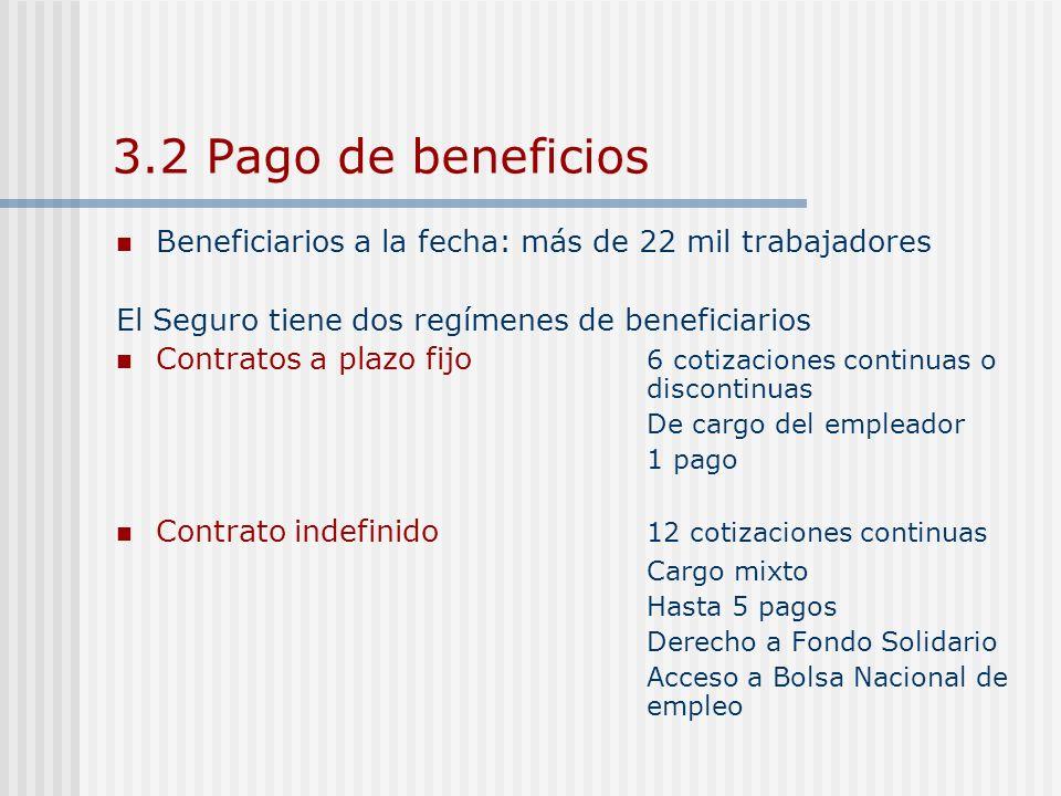 3.2 Pago de beneficios Beneficiarios a la fecha: más de 22 mil trabajadores El Seguro tiene dos regímenes de beneficiarios Contratos a plazo fijo 6 co