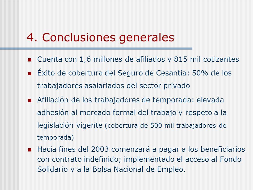 4. Conclusiones generales Cuenta con 1,6 millones de afiliados y 815 mil cotizantes Éxito de cobertura del Seguro de Cesantía: 50% de los trabajadores