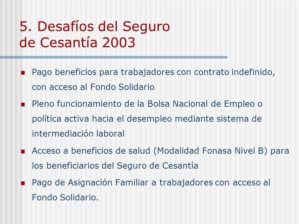 5. Desafíos del Seguro de Cesantía 2003 Pago beneficios para trabajadores con contrato indefinido, con acceso al Fondo Solidario Pleno funcionamiento