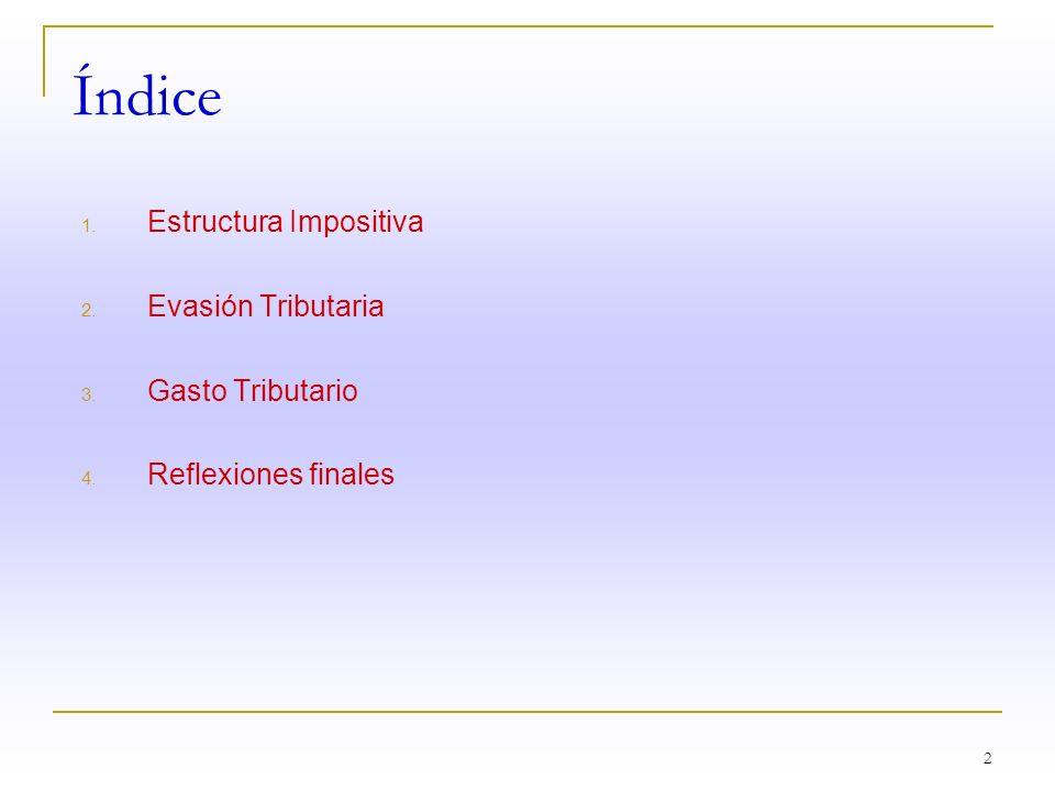 2 Índice 1. Estructura Impositiva 2. Evasión Tributaria 3. Gasto Tributario 4. Reflexiones finales