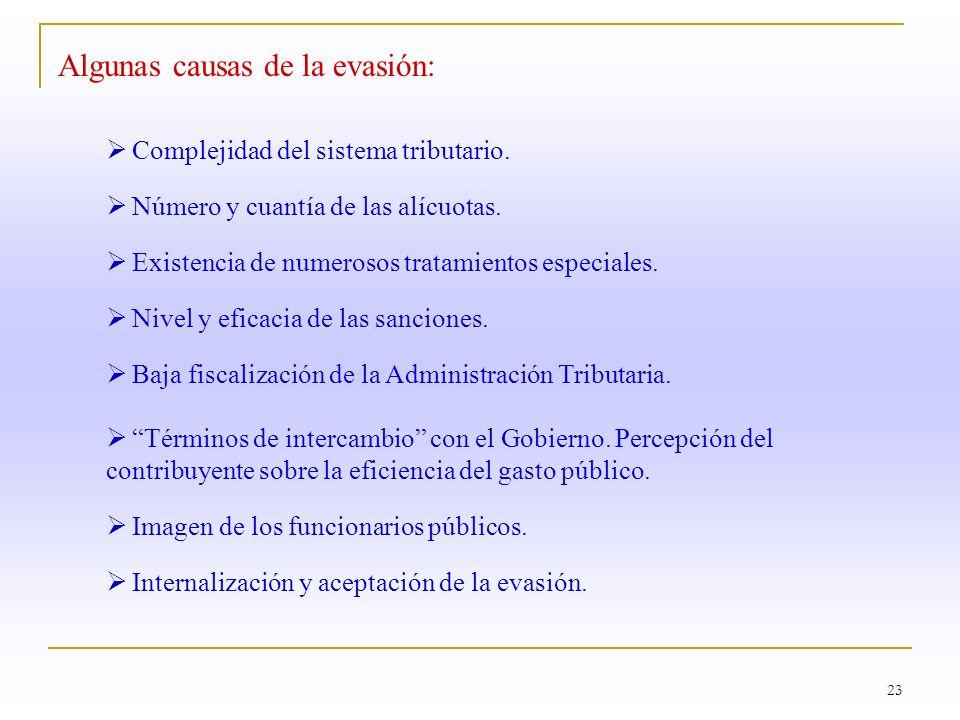 23 Algunas causas de la evasión: Complejidad del sistema tributario. Número y cuantía de las alícuotas. Existencia de numerosos tratamientos especiale