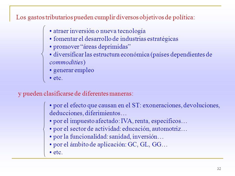 32 Los gastos tributarios pueden cumplir diversos objetivos de política: atraer inversión o nueva tecnología y pueden clasificarse de diferentes maner