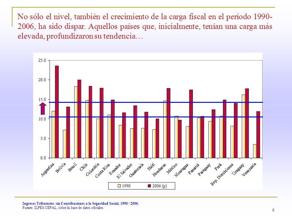 27 Fuente: Servicio de Impuestos Internos (SII) de Chile.