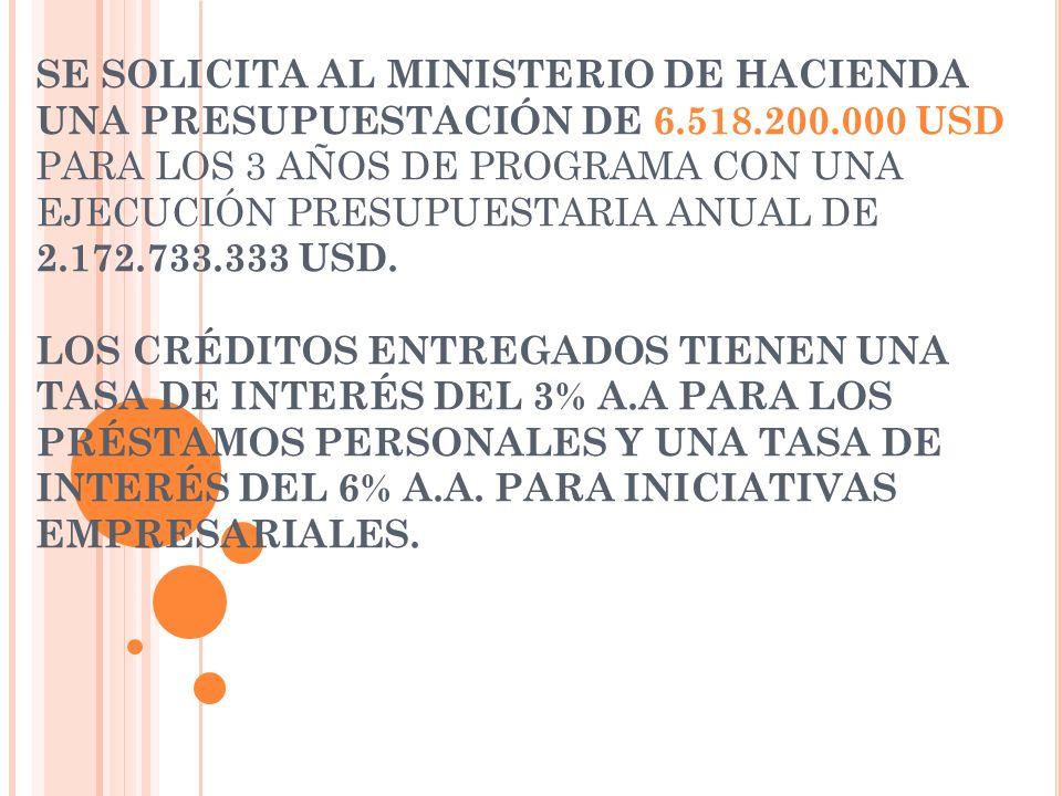 SE SOLICITA AL MINISTERIO DE HACIENDA UNA PRESUPUESTACIÓN DE 6.518.200.000 USD PARA LOS 3 AÑOS DE PROGRAMA CON UNA EJECUCIÓN PRESUPUESTARIA ANUAL DE 2.172.733.333 USD.