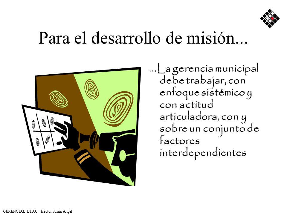 Desarrollo económico Servicios públicos Ambiente Desarrollo humano CALIDAD DE VIDA Capital tecnológico Servicios públicos Infraestructura Estrategias