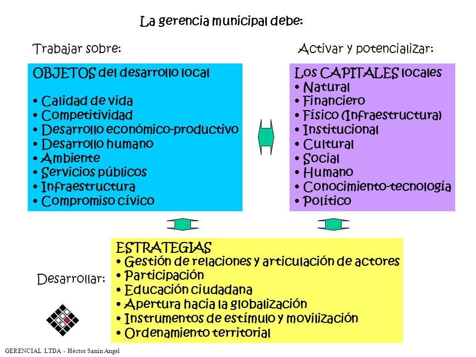 Para el desarrollo de misión......La gerencia municipal debe trabajar, con enfoque sistémico y con actitud articuladora, con y sobre un conjunto de fa