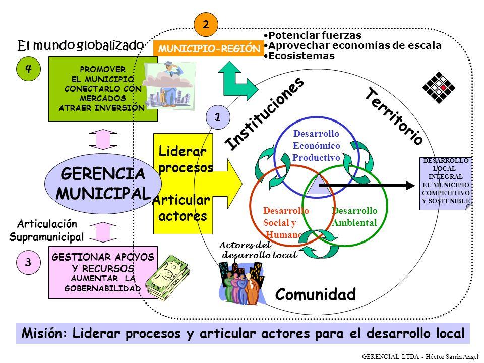Elementos de Misión Calidad de vida Bienestar Desarrollo local Desarrollo humano Crecimiento económico Gestión de recursos Desarrollo sostenible Deman