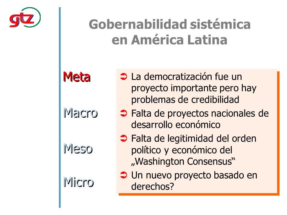 Gobernabilidad sistémica en América Latina Meta Macro Meso Micro La democratización fue un proyecto importante pero hay problemas de credibilidad Falta de proyectos nacionales de desarrollo económico Falta de legitimidad del orden político y económico del Washington Consensus Un nuevo proyecto basado en derechos.
