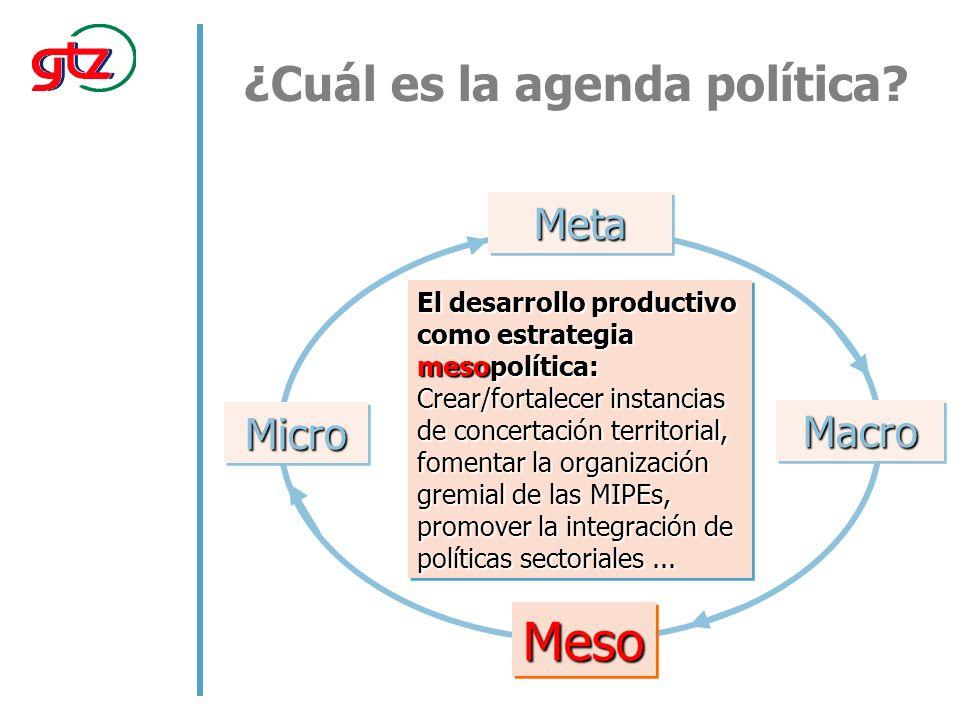 El desarrollo productivo como estrategia mesopolítica: Crear/fortalecer instancias de concertación territorial, fomentar la organización gremial de las MIPEs, promover la integración de políticas sectoriales...