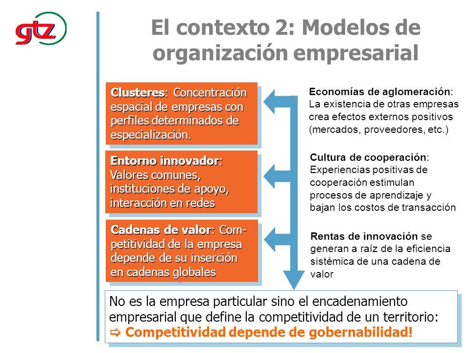 El contexto 2: Modelos de organización empresarial Clusteres: Concentración espacial de empresas con perfiles determinados de especialización.