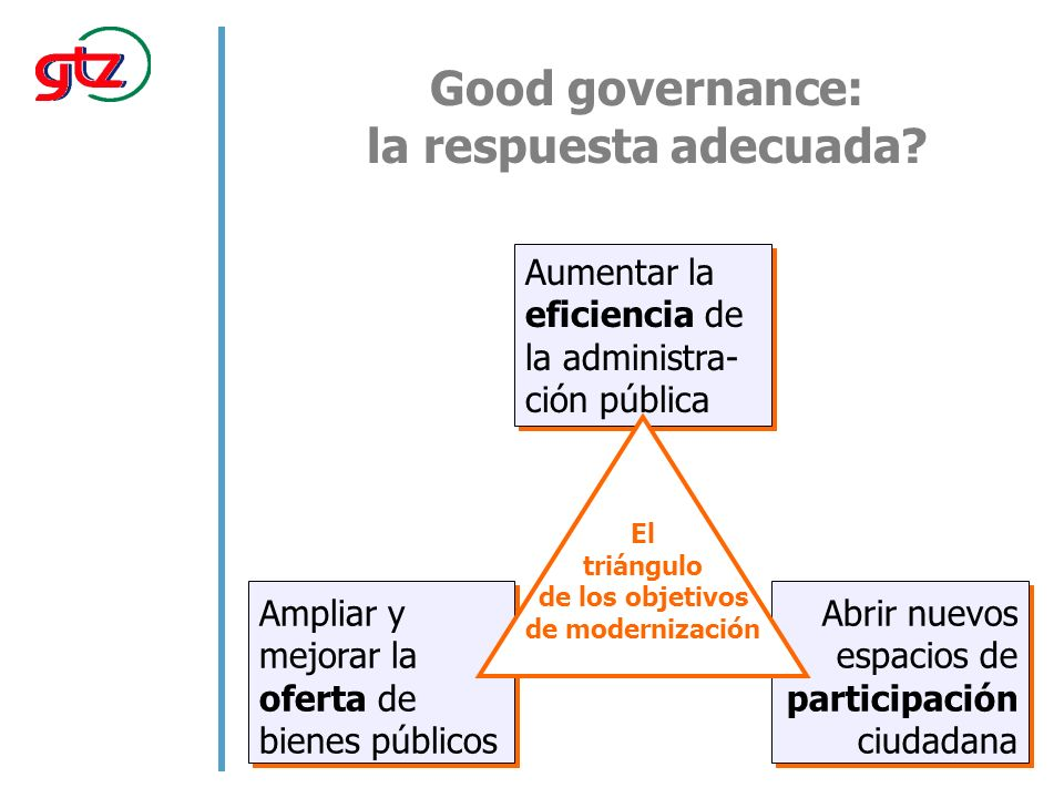 Good governance: la respuesta adecuada? Ampliar y mejorar la oferta de bienes públicos Aumentar la eficiencia de la administra- ción pública Abrir nue