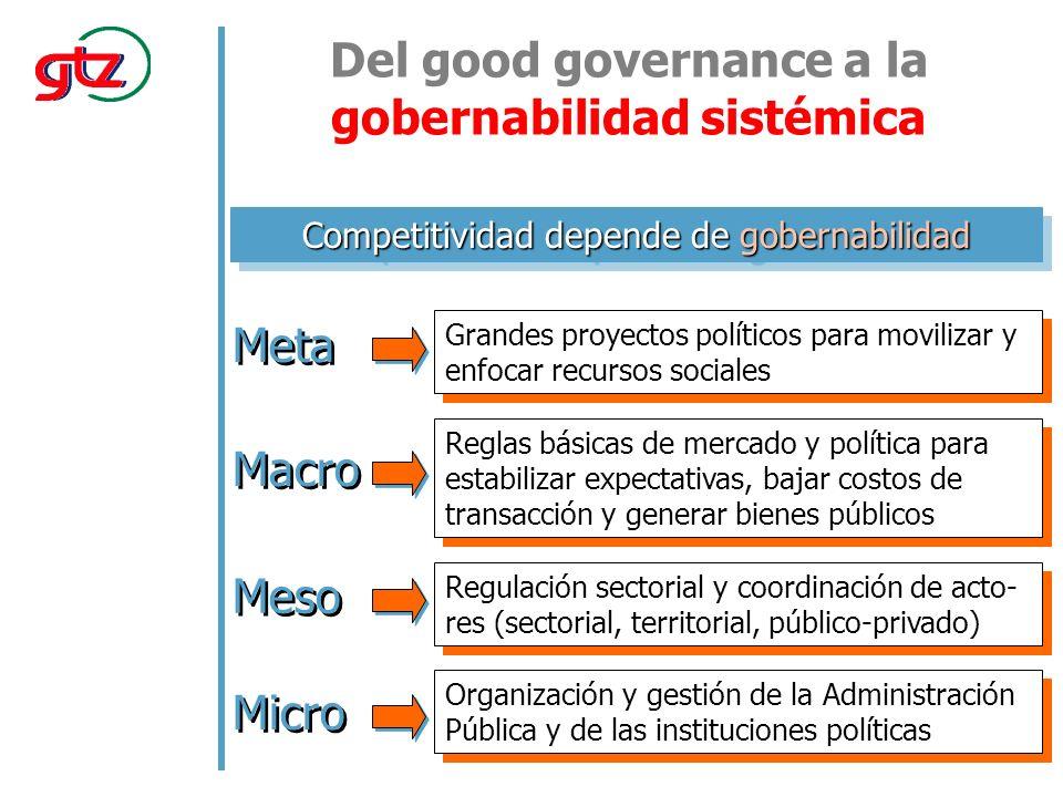 Gobernabilidad y desarrollo en América Latina: ¿Logros?¿Problemas?