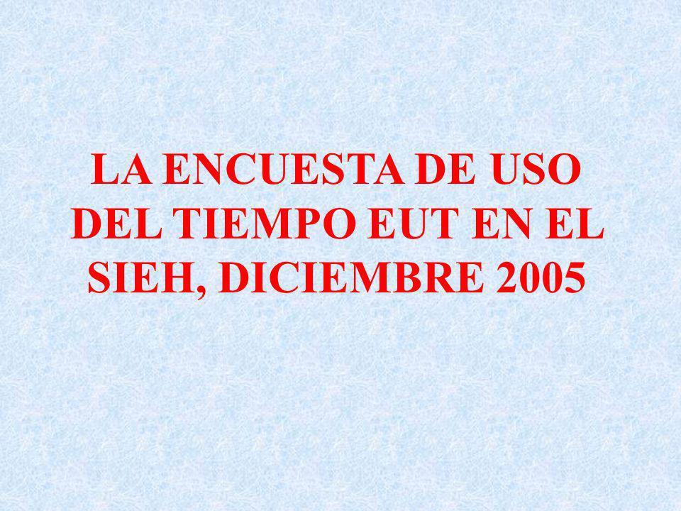 LA ENCUESTA DE USO DEL TIEMPO EUT EN EL SIEH, DICIEMBRE 2005