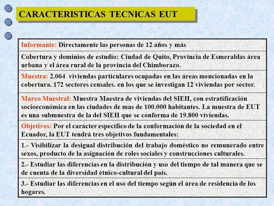 Informante: Directamente las personas de 12 años y más Cobertura y dominios de estudio: Ciudad de Quito, Provincia de Esmeraldas área urbana y el área