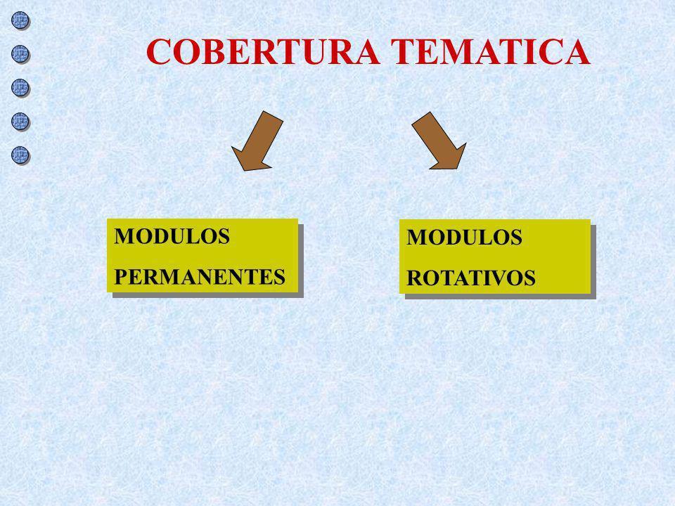 COBERTURA TEMATICA MODULOS PERMANENTES MODULOS PERMANENTES MODULOS ROTATIVOS MODULOS ROTATIVOS