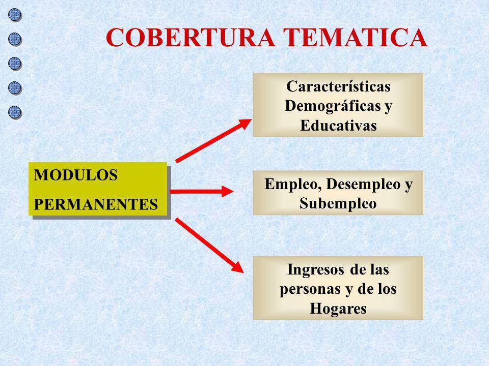 COBERTURA TEMATICA MODULOS PERMANENTES MODULOS PERMANENTES Características Demográficas y Educativas Empleo, Desempleo y Subempleo Ingresos de las per