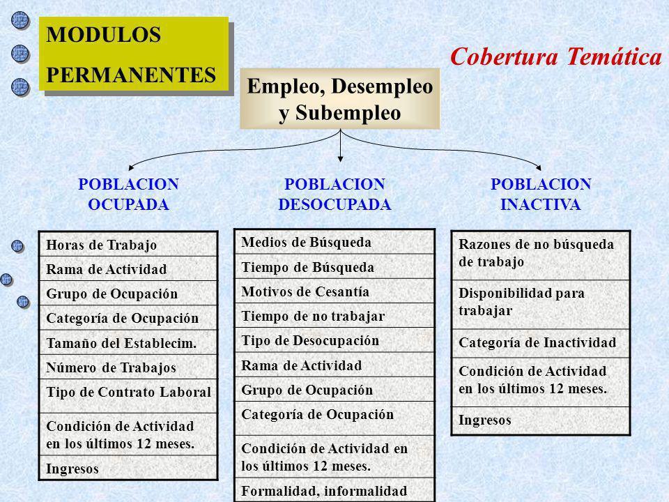 Cobertura Temática POBLACION OCUPADA Horas de Trabajo Rama de Actividad Grupo de Ocupación Categoría de Ocupación Tamaño del Establecim. Número de Tra