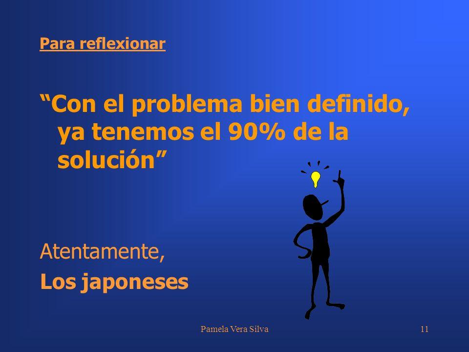 Pamela Vera Silva11 Con el problema bien definido, ya tenemos el 90% de la solución Atentamente, Los japoneses Para reflexionar