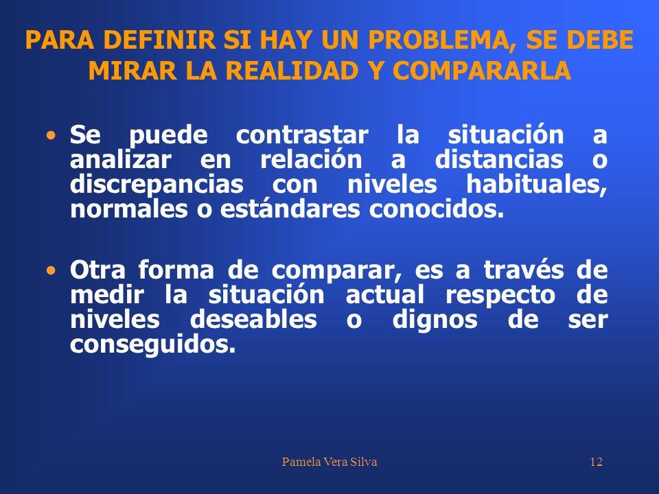 Pamela Vera Silva12 PARA DEFINIR SI HAY UN PROBLEMA, SE DEBE MIRAR LA REALIDAD Y COMPARARLA Se puede contrastar la situación a analizar en relación a