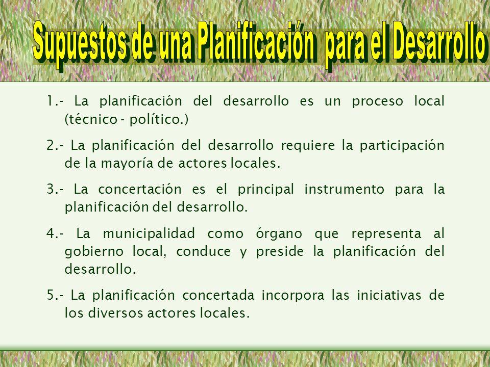 Objetivos: sociales económicos ambientales Diagnóstico Estudio de Alternativas Plan de Acción Elección de Futuro (Estratégico) Seguimiento Administraciones Sector Públicas Privado Desarrollo Social / Desarrollo Económico MAG/rml