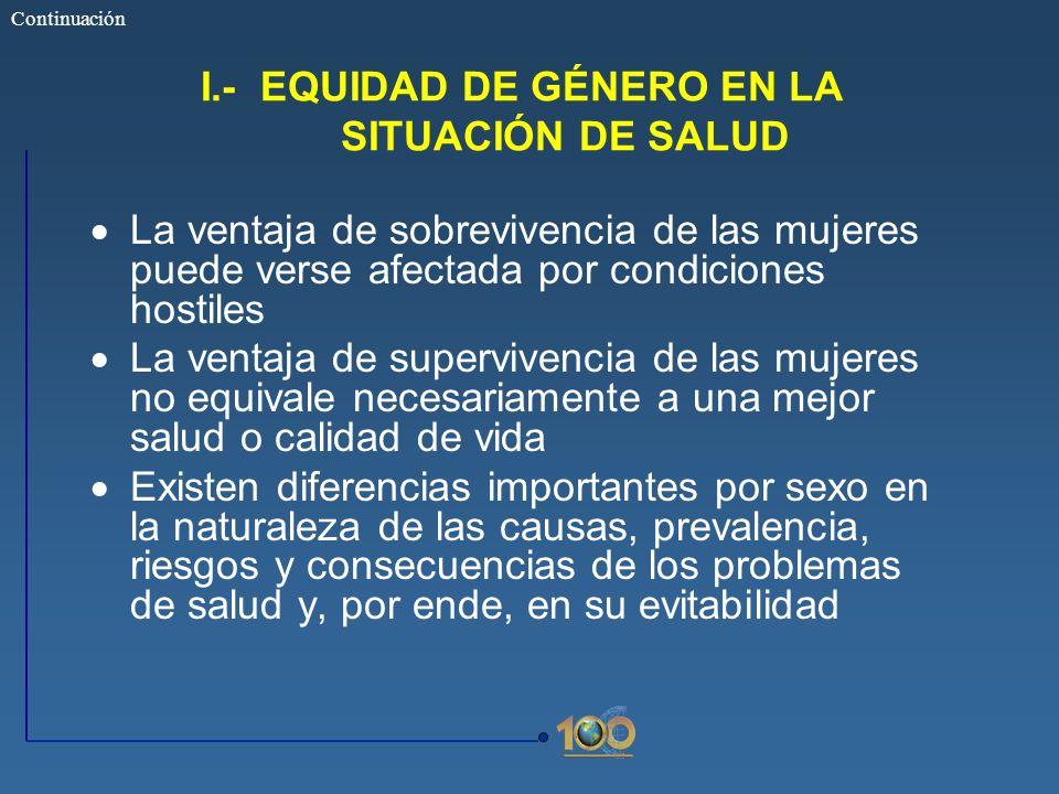 I.- EQUIDAD DE GÉNERO EN LA SITUACIÓN DE SALUD La ventaja de sobrevivencia de las mujeres puede verse afectada por condiciones hostiles La ventaja de