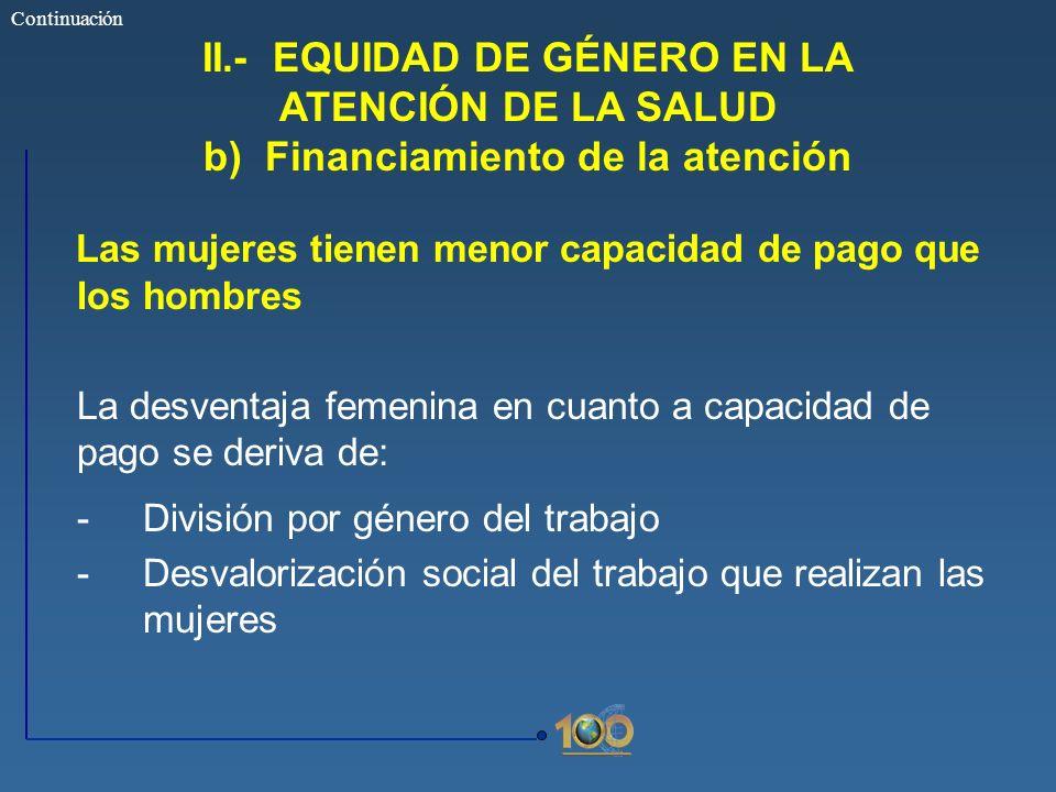 Las mujeres tienen menor capacidad de pago que los hombres La desventaja femenina en cuanto a capacidad de pago se deriva de: - División por género de