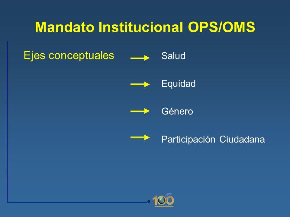 Mandato Institucional OPS/OMS Ejes conceptuales Salud Equidad Género Participación Ciudadana