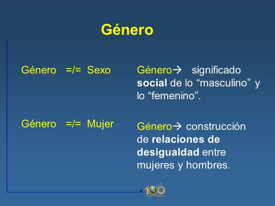 Género Género =/= Sexo Género =/= Mujer Género significado social de lo masculino y lo femenino. Género construcción de relaciones de desigualdad entr