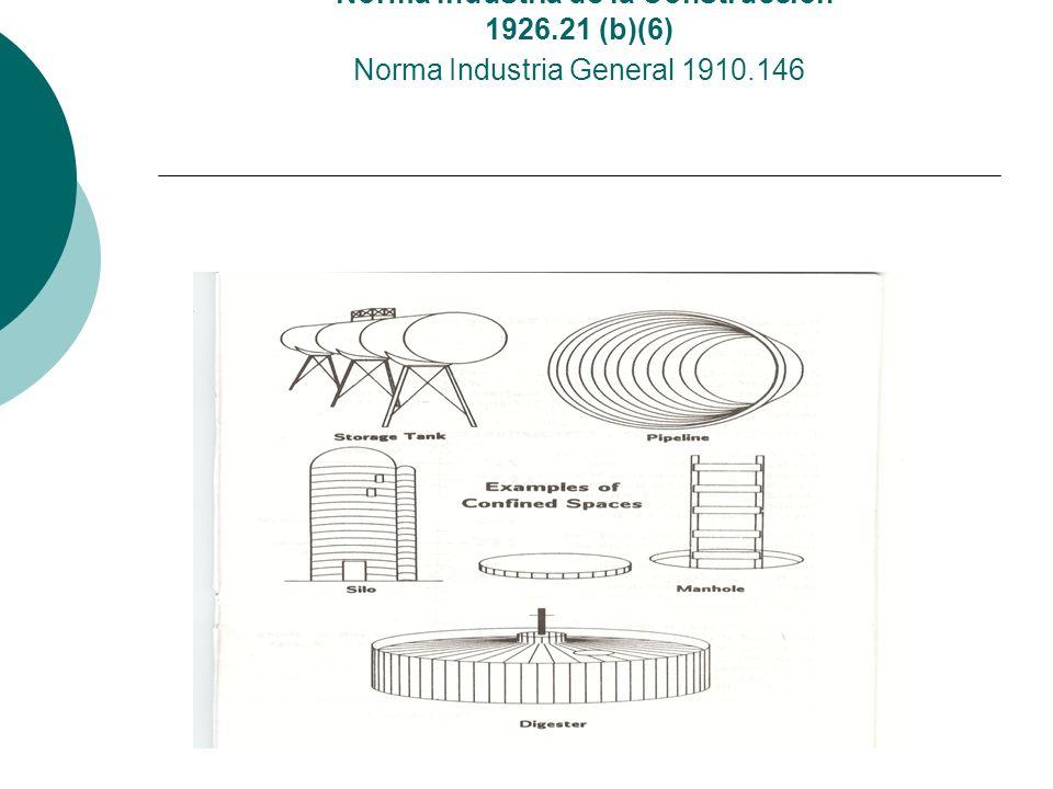 Espacios Confinados Norma Industria de la Construcción 1926.21 (b)(6) Norma Industria General 1910.146