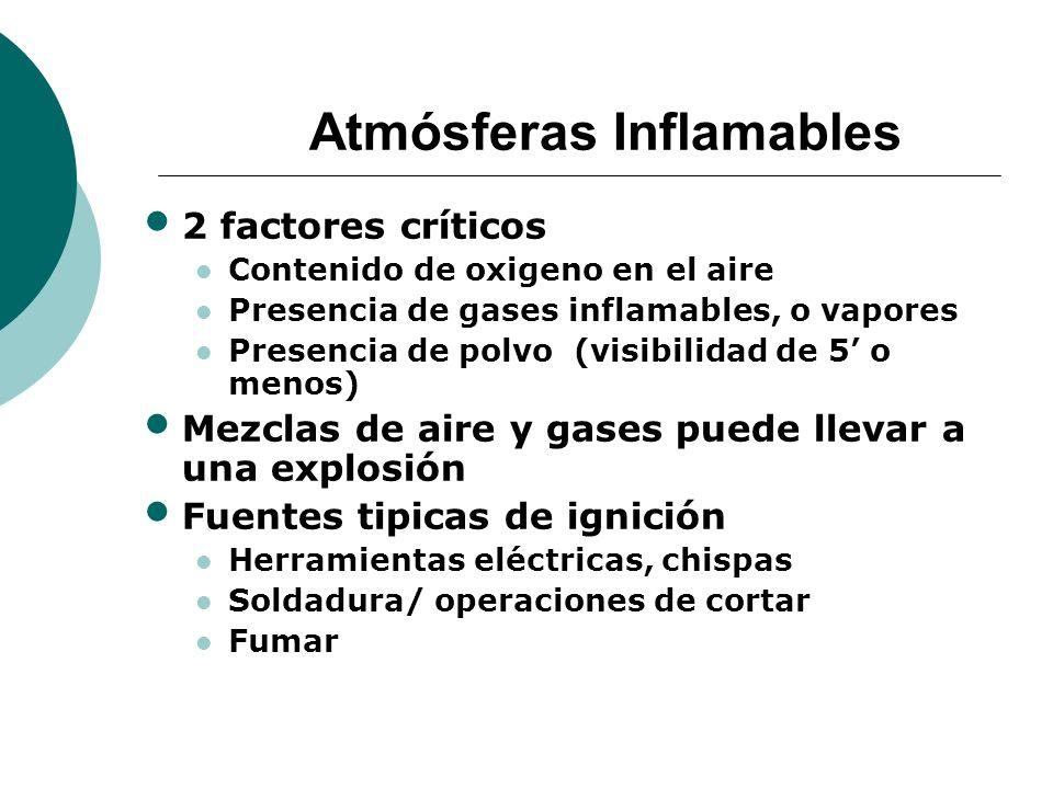 Atmósferas Inflamables 2 factores críticos Contenido de oxigeno en el aire Presencia de gases inflamables, o vapores Presencia de polvo (visibilidad de 5 o menos) Mezclas de aire y gases puede llevar a una explosión Fuentes tipicas de ignición Herramientas eléctricas, chispas Soldadura/ operaciones de cortar Fumar