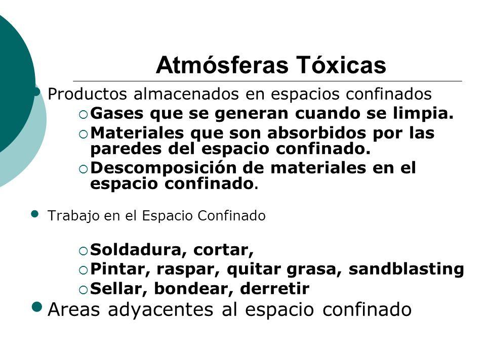 Atmósferas Tóxicas Productos almacenados en espacios confinados Gases que se generan cuando se limpia. Materiales que son absorbidos por las paredes d