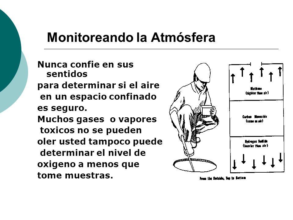 Monitoreando la Atmósfera Nunca confie en sus sentidos para determinar si el aire en un espacio confinado es seguro. Muchos gases o vapores toxicos no